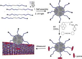 Dispersion of carbon nanotubes