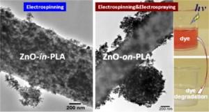 Electrospinning electrospraying vs. electrospinning